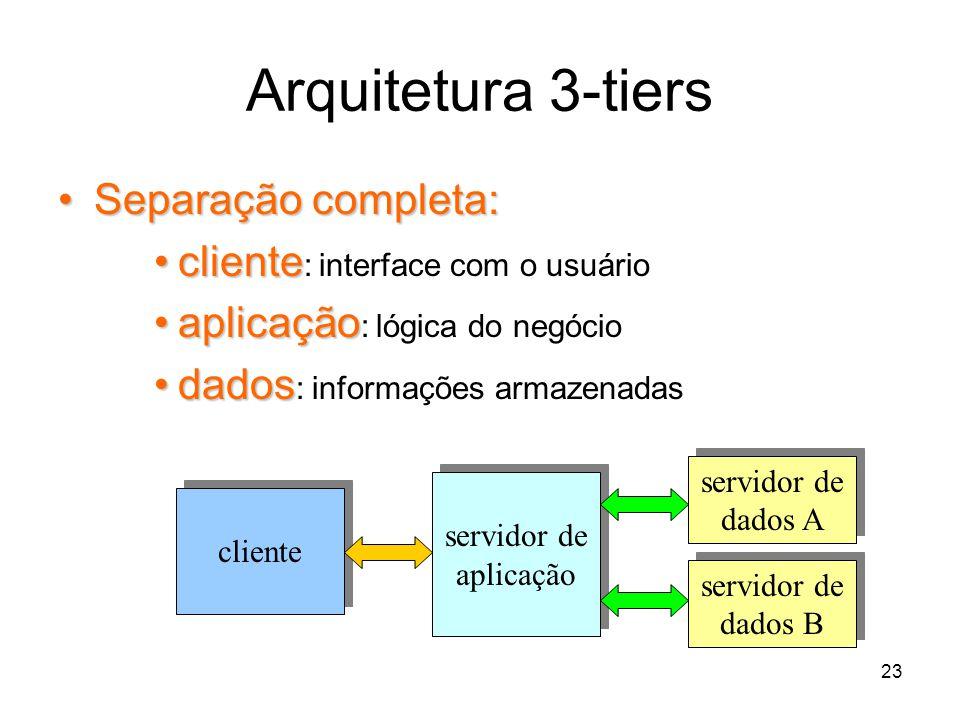 23 Arquitetura 3-tiers Separação completa:Separação completa: clientecliente : interface com o usuário aplicaçãoaplicação : lógica do negócio dadosdad