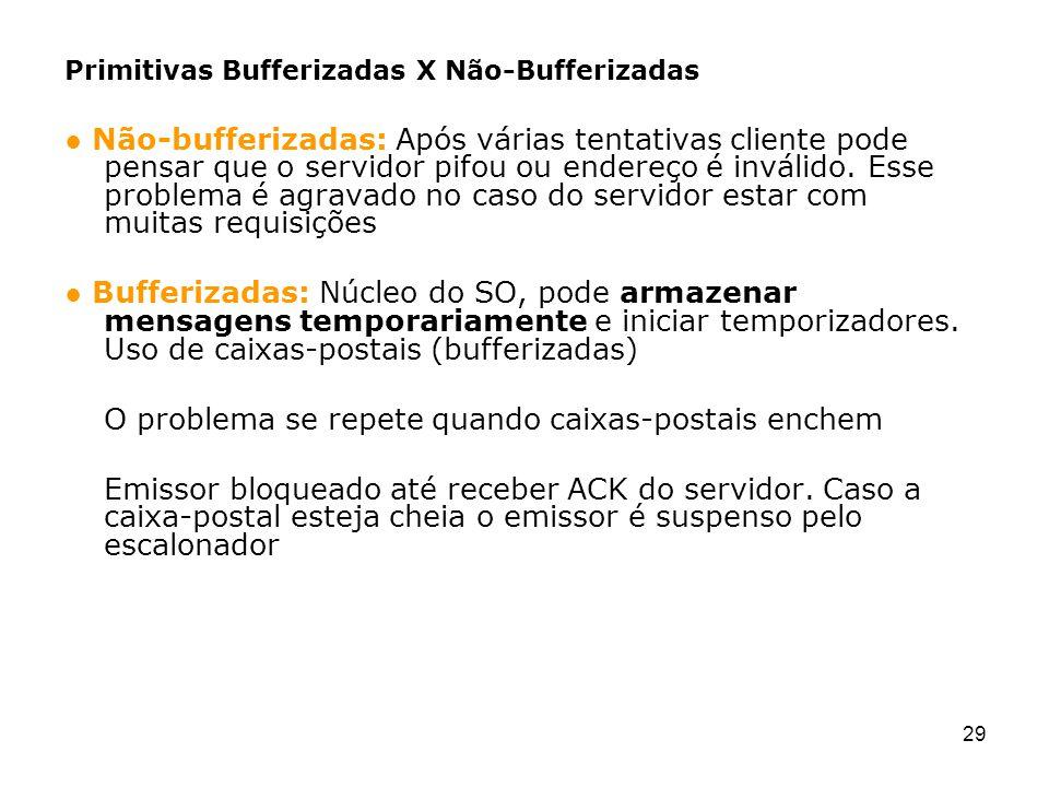 29 Primitivas Bufferizadas X Não-Bufferizadas Não-bufferizadas: Após várias tentativas cliente pode pensar que o servidor pifou ou endereço é inválido