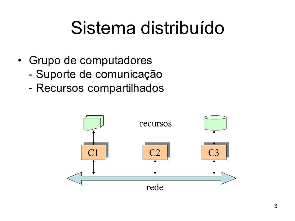 14 Sistemas cliente/servidor típicos Servidores de WWW HTTP servidor HTML CGI aplicação cliente Java cliente HTML