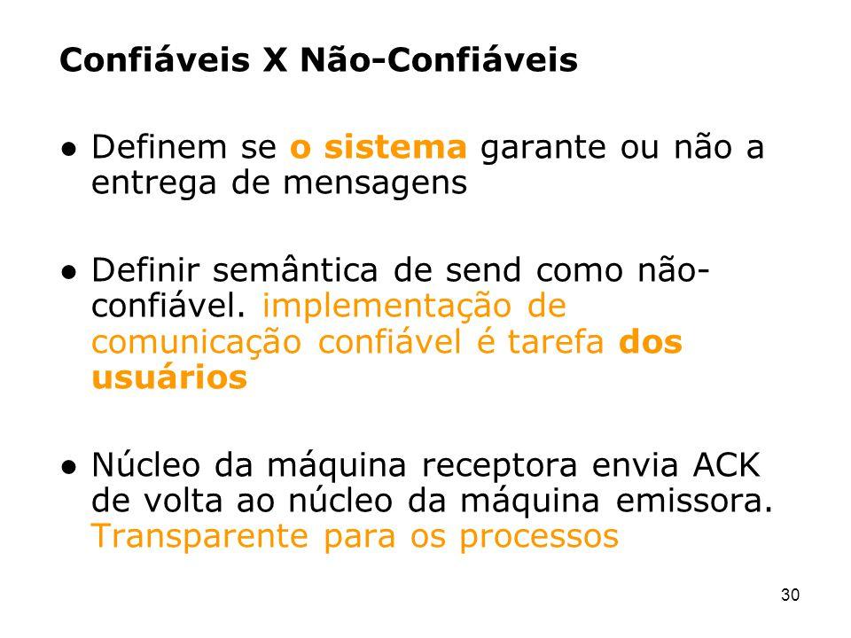 30 Confiáveis X Não-Confiáveis Definem se o sistema garante ou não a entrega de mensagens Definir semântica de send como não- confiável. implementação