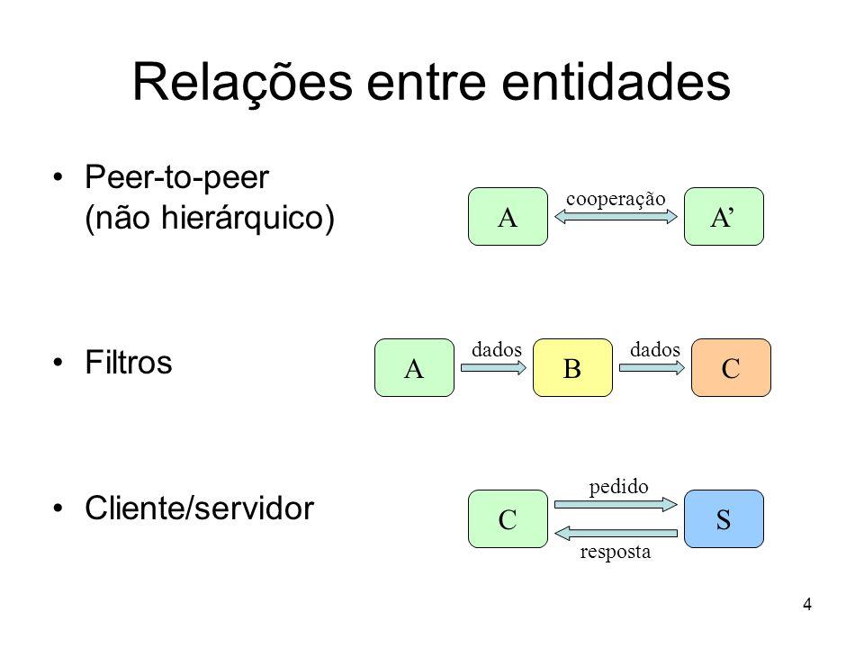 4 Relações entre entidades Peer-to-peer (não hierárquico) Filtros Cliente/servidor AA cooperação BCA dados SC resposta pedido