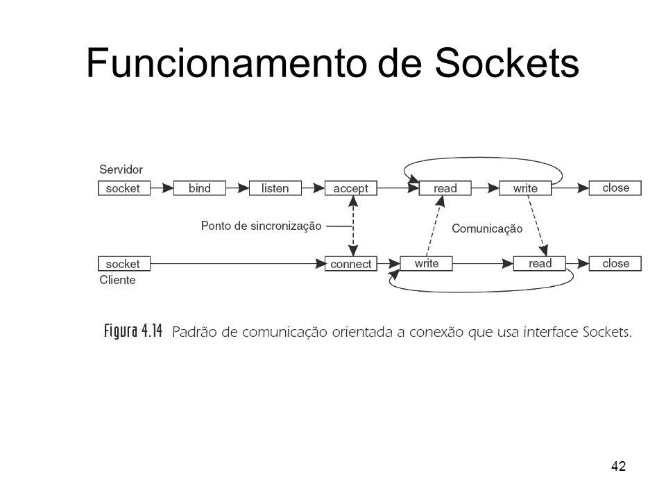 42 Funcionamento de Sockets