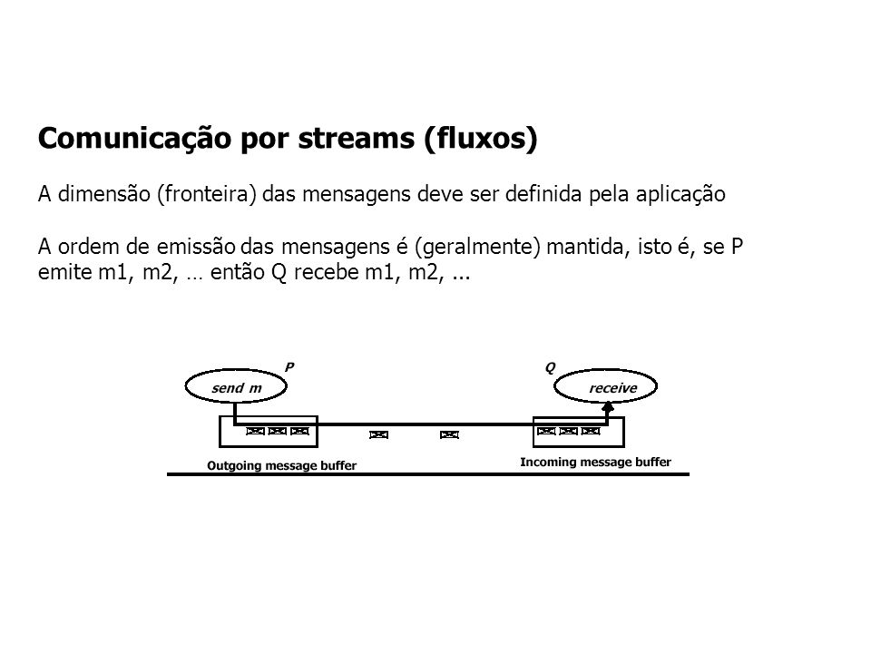 Comunicação por streams (fluxos) A dimensão (fronteira) das mensagens deve ser definida pela aplicação A ordem de emissão das mensagens é (geralmente)
