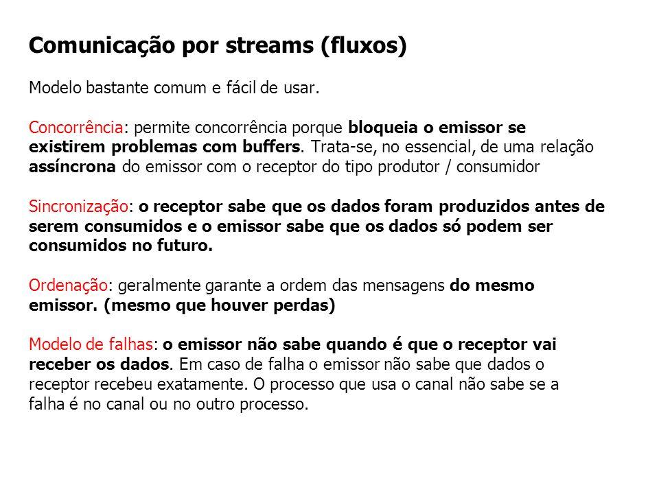 Comunicação por streams (fluxos) Modelo bastante comum e fácil de usar. Concorrência: permite concorrência porque bloqueia o emissor se existirem prob