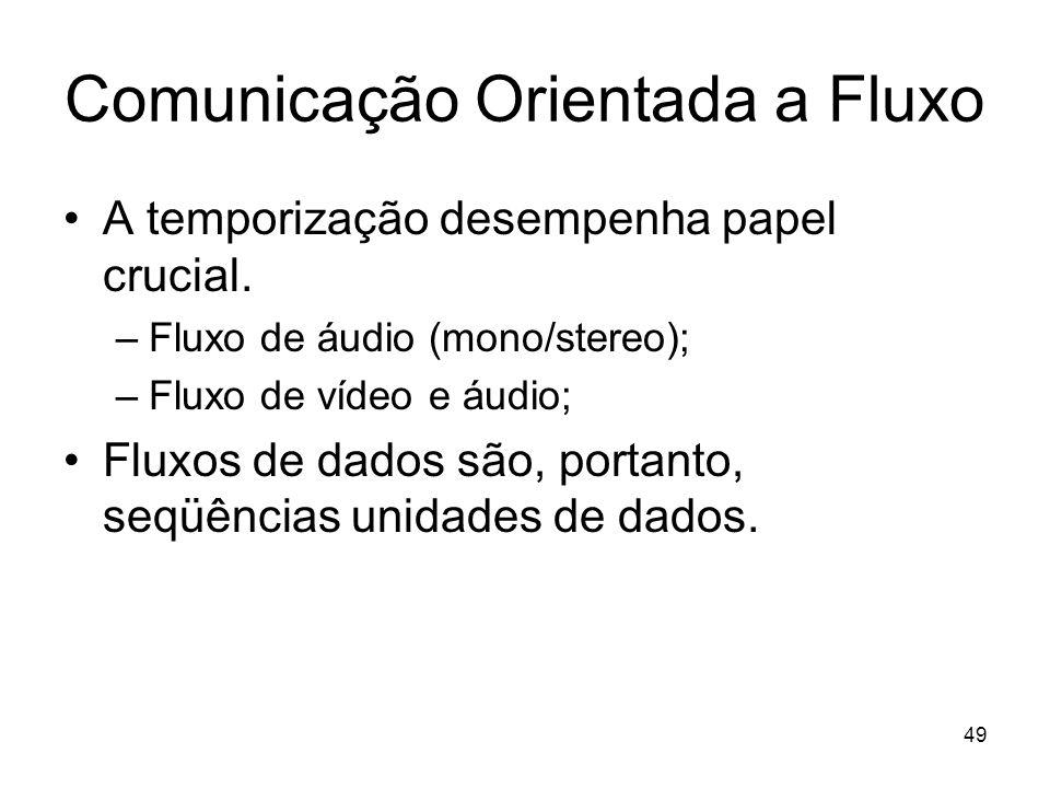 49 Comunicação Orientada a Fluxo A temporização desempenha papel crucial. –Fluxo de áudio (mono/stereo); –Fluxo de vídeo e áudio; Fluxos de dados são,