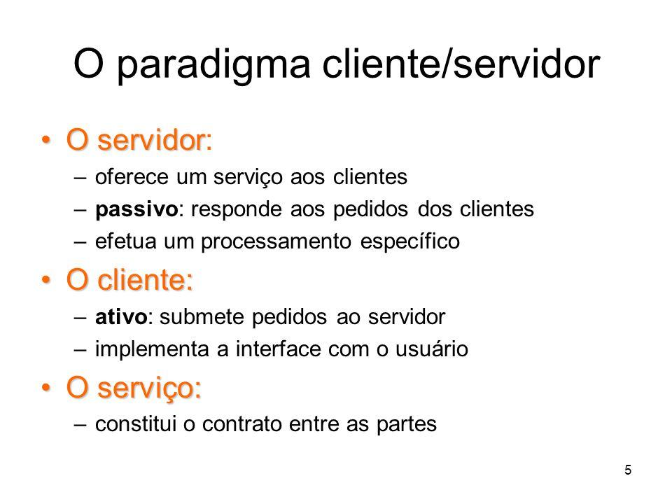 5 O paradigma cliente/servidor O servidorO servidor: –oferece um serviço aos clientes –passivo: responde aos pedidos dos clientes –efetua um processam