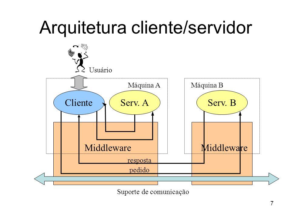 7 Arquitetura cliente/servidor ClienteServ. A pedido resposta Serv. B Middleware Suporte de comunicação Máquina BMáquina A Usuário