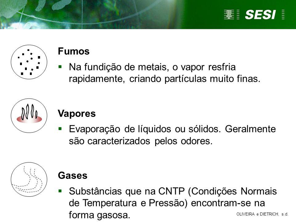Fumos Na fundição de metais, o vapor resfria rapidamente, criando partículas muito finas. Vapores Evaporação de líquidos ou sólidos. Geralmente são ca