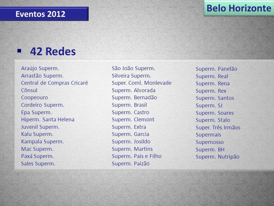 Belo Horizonte Eventos 2012 42 Redes Araújo Superm. Arrastão Superm. Central de Compras Cricaré Cônsul Coopeouro Cordeiro Superm. Epa Superm. Hiperm.