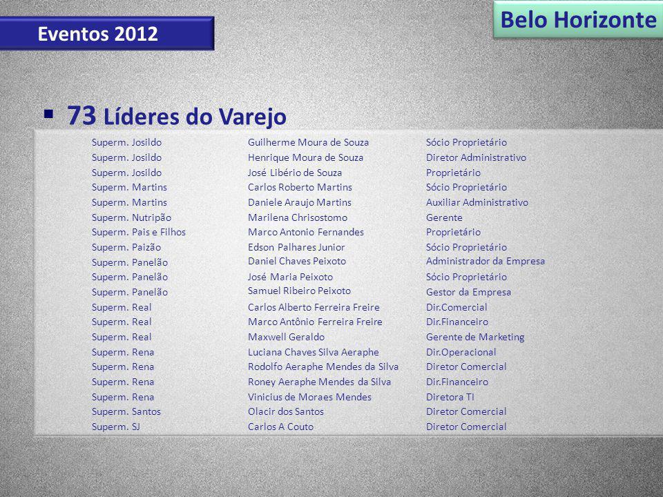 Belo Horizonte Eventos 2012 Superm. JosildoGuilherme Moura de SouzaSócio Proprietário Superm. JosildoHenrique Moura de SouzaDiretor Administrativo Sup