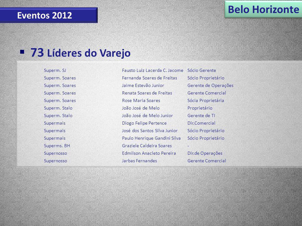 Belo Horizonte Eventos 2012 Superm. SJFausto Luiz Lacerda C. JacomeSócio Gerente Superm. SoaresFernanda Soares de FreitasSócio Proprietário Superm. So