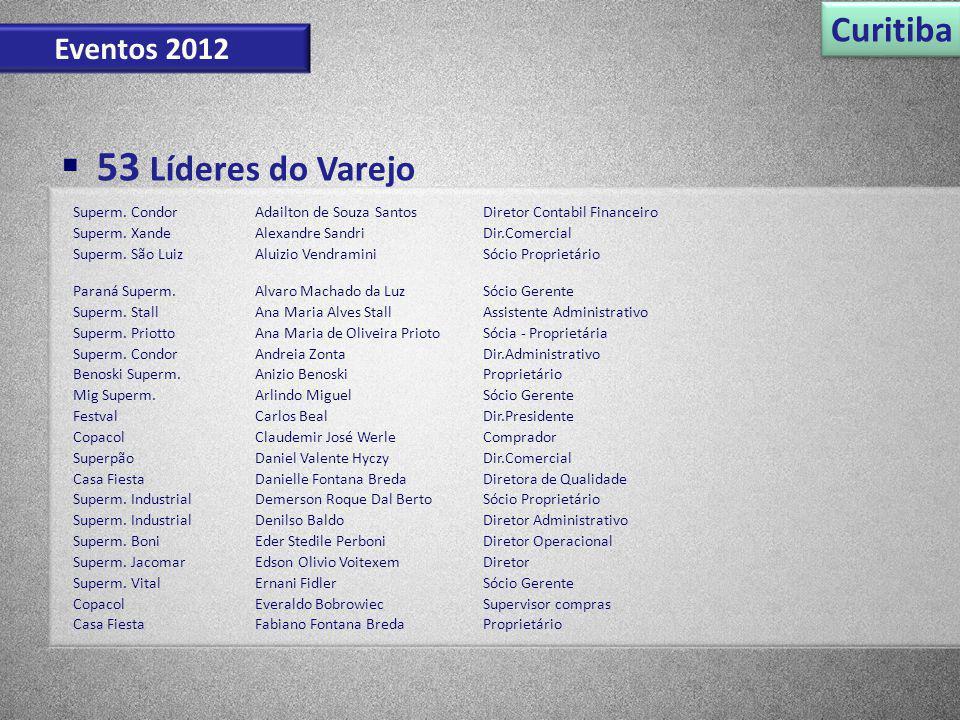 Curitiba Eventos 2012 53 Líderes do Varejo Superm. CondorAdailton de Souza SantosDiretor Contabil Financeiro Superm. XandeAlexandre SandriDir.Comercia