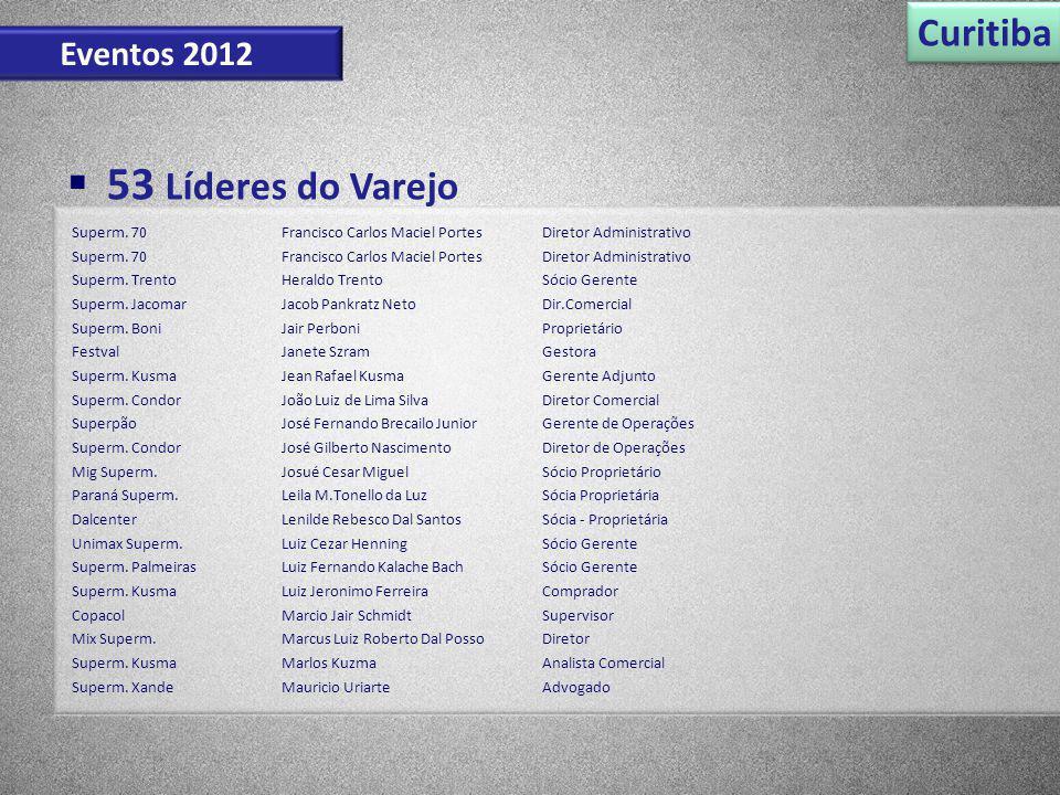 53 Líderes do Varejo Curitiba Eventos 2012 Superm. 70Francisco Carlos Maciel PortesDiretor Administrativo Superm. 70Francisco Carlos Maciel PortesDire