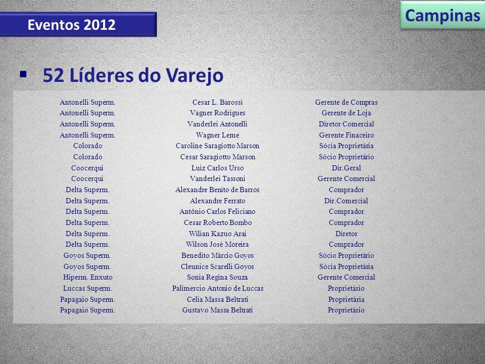 Campinas Eventos 2012 52 Líderes do Varejo Antonelli Superm.Cesar L. BarossiGerente de Compras Antonelli Superm.Vagner RodriguesGerente de Loja Antone
