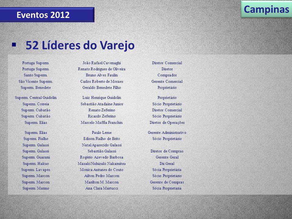 Campinas Eventos 2012 52 Líderes do Varejo Portuga Superm.João Rafael CavenaghiDiretor Comercial Portuga Superm.Renato Rodrigues de OliveiraDiretor Sa