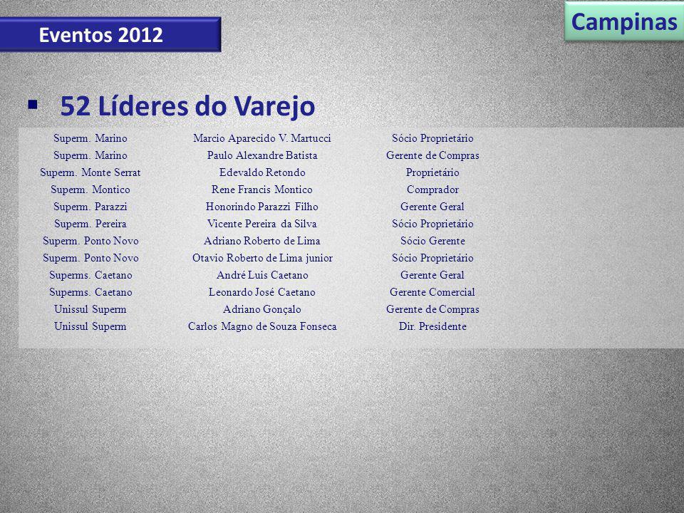Campinas Eventos 2012 52 Líderes do Varejo Superm. MarinoMarcio Aparecido V. MartucciSócio Proprietário Superm. MarinoPaulo Alexandre BatistaGerente d