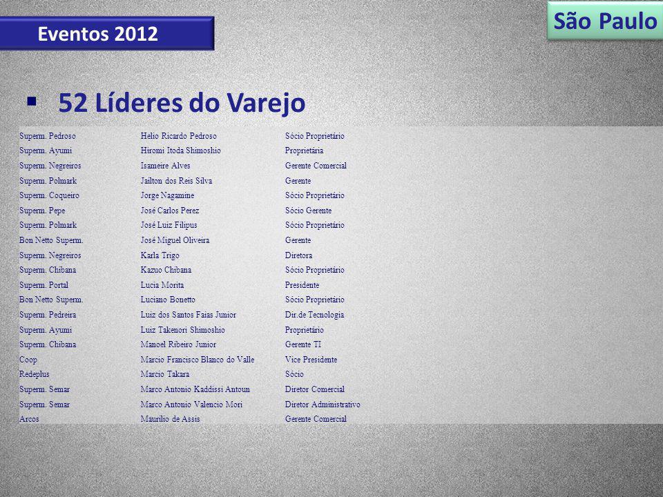 São Paulo Eventos 2012 52 Líderes do Varejo Superm. PedrosoHelio Ricardo PedrosoSócio Proprietário Superm. AyumiHiromi Itoda ShimoshioProprietária Sup