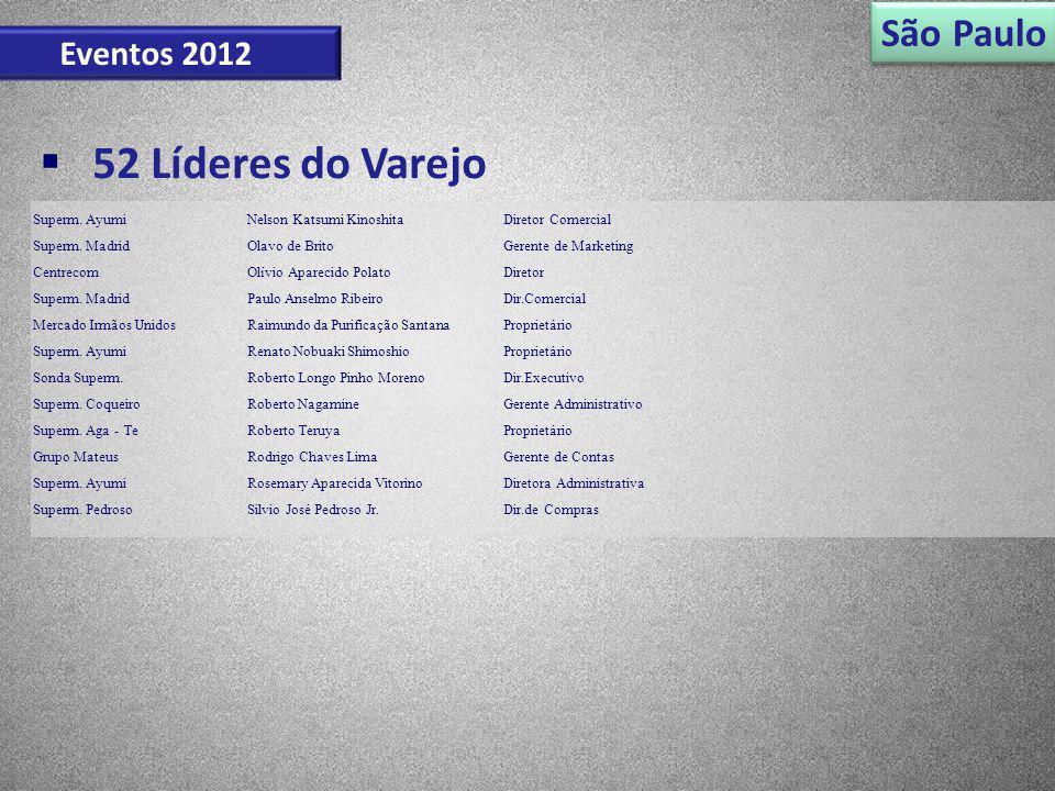 São Paulo Eventos 2012 52 Líderes do Varejo Superm. AyumiNelson Katsumi KinoshitaDiretor Comercial Superm. MadridOlavo de BritoGerente de Marketing Ce