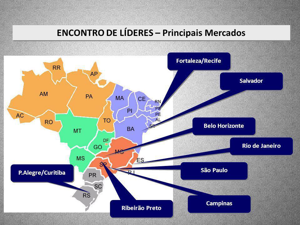 ENCONTRO DE LÍDERES – Principais Mercados São Paulo Campinas Rio de Janeiro Belo Horizonte P.Alegre/Curitiba Salvador Fortaleza/Recife Ribeirão Preto