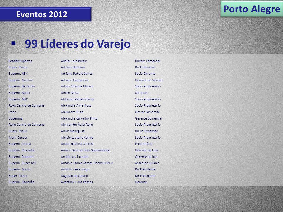 Porto Alegre Eventos 2012 99 Líderes do Varejo Brasão SupermsAdelar José BiesikDiretor Comercial Super. RissulAdilson NenhausDir.Financeiro Superm. AB