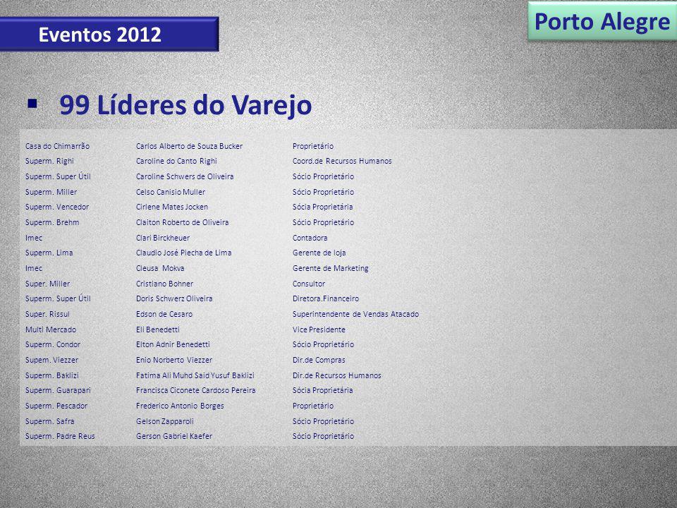 99 Líderes do Varejo Porto Alegre Eventos 2012 Casa do ChimarrãoCarlos Alberto de Souza BuckerProprietário Superm. RighiCaroline do Canto RighiCoord.d