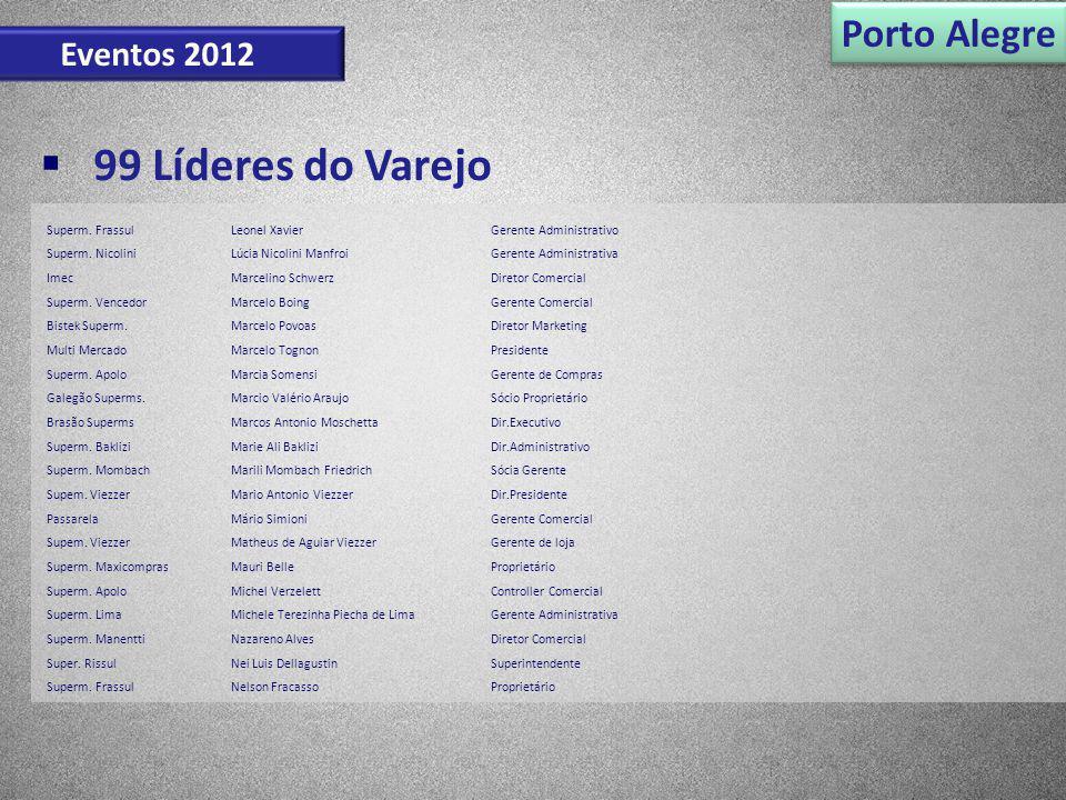99 Líderes do Varejo Porto Alegre Eventos 2012 Superm. FrassulLeonel XavierGerente Administrativo Superm. NicoliniLúcia Nicolini ManfroiGerente Admini
