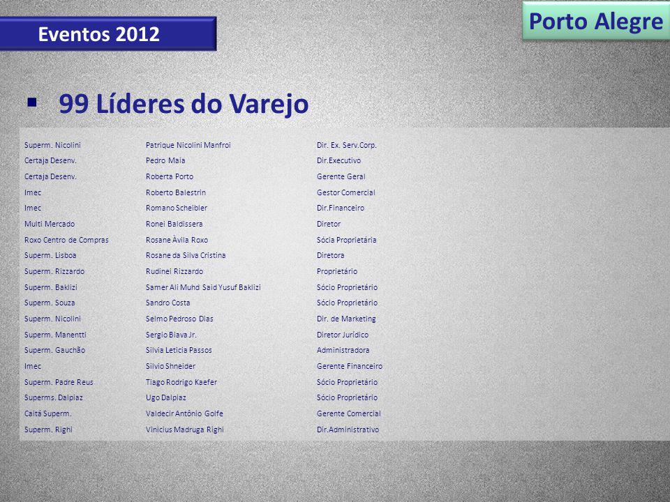 99 Líderes do Varejo Porto Alegre Eventos 2012 Superm. NicoliniPatrique Nicolini ManfroiDir. Ex. Serv.Corp. Certaja Desenv.Pedro MaiaDir.Executivo Cer