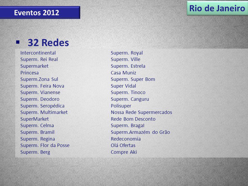 Rio de Janeiro Eventos 2012 32 Redes Intercontinental Superm. Rei Real Supermarket Princesa Superm.Zona Sul Superm. Feira Nova Superm. Vianense Superm