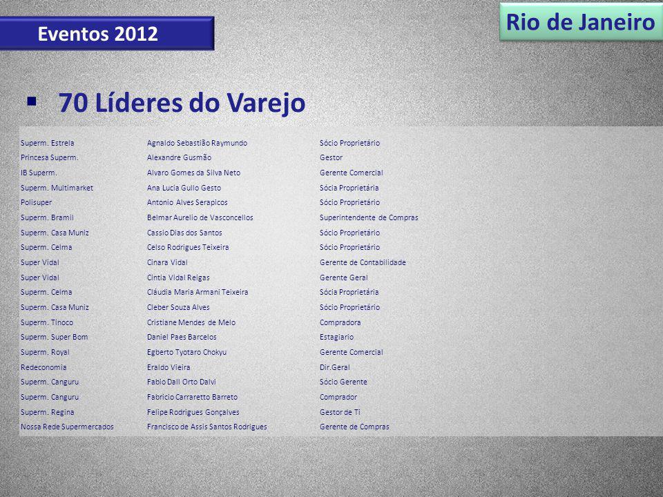 Rio de Janeiro Eventos 2012 70 Líderes do Varejo Superm. EstrelaAgnaldo Sebastião RaymundoSócio Proprietário Princesa Superm.Alexandre GusmãoGestor IB