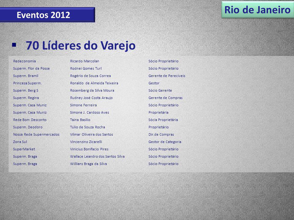 Rio de Janeiro Eventos 2012 70 Líderes do Varejo RedeconomiaRicardo MarcolanSócio Proprietário Superm. Flor da PosseRodnei Gomes TurlSócio Proprietári