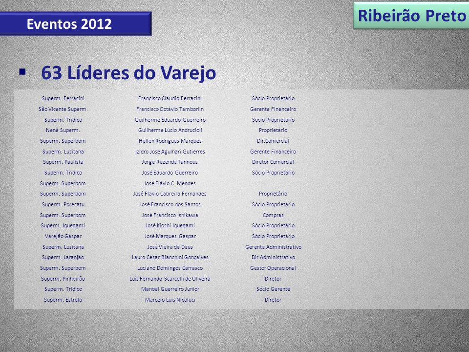 Ribeirão Preto Eventos 2012 63 Líderes do Varejo Superm. FerraciniFrancisco Claudio FerraciniSócio Proprietário São Vicente Superm.Francisco Octávio T