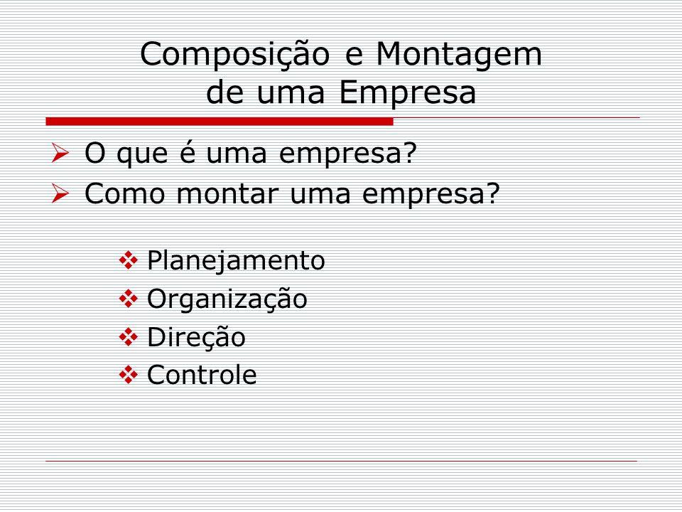 Composição e Montagem de uma Empresa O que é uma empresa? Como montar uma empresa? Planejamento Organização Direção Controle