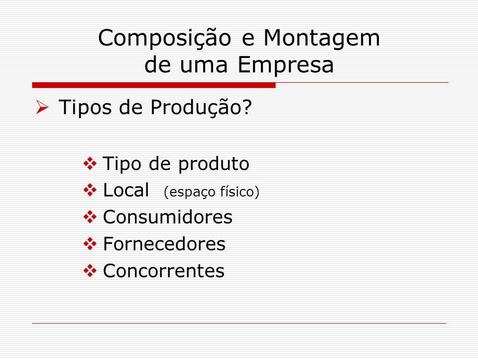 Composição e Montagem de uma Empresa Tipos de Produção? Tipo de produto Local (espaço físico) Consumidores Fornecedores Concorrentes