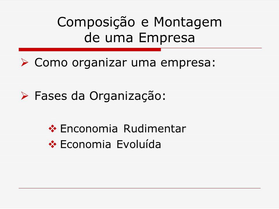 Composição e Montagem de uma Empresa Como organizar uma empresa: Fases da Organização: Enconomia Rudimentar Economia Evoluída