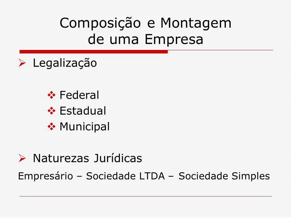Composição e Montagem de uma Empresa Legalização Federal Estadual Municipal Naturezas Jurídicas Empresário – Sociedade LTDA – Sociedade Simples