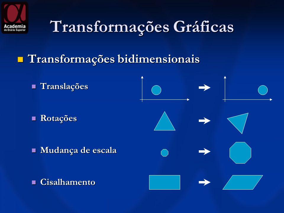 Transformações Gráficas Transformações bidimensionais Transformações bidimensionais Translações Translações Rotações Rotações Mudança de escala Mudanç