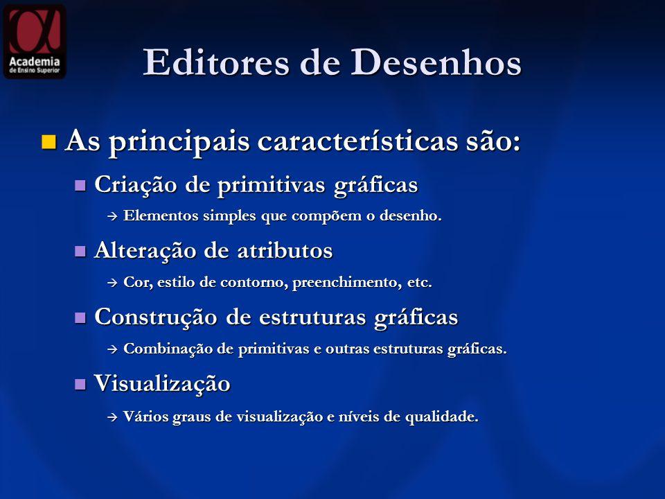 Editores de Desenhos As principais características são: As principais características são: Criação de primitivas gráficas Criação de primitivas gráfic