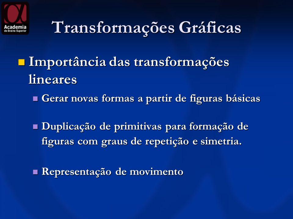 Transformações Gráficas Importância das transformações lineares Importância das transformações lineares Gerar novas formas a partir de figuras básicas