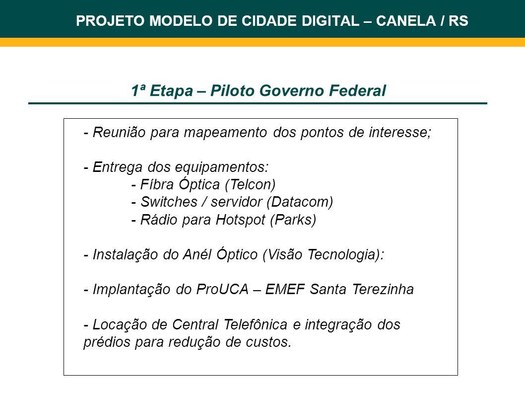 1ª Etapa – Piloto Governo Federal - Reunião para mapeamento dos pontos de interesse; - Entrega dos equipamentos: - Fíbra Óptica (Telcon) - Switches /