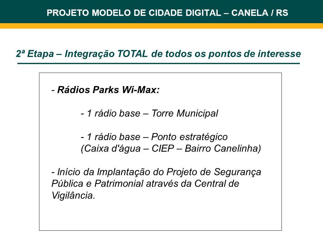 - Rádios Parks Wi-Max: - 1 rádio base – Torre Municipal - 1 rádio base – Ponto estratégico (Caixa d'água – CIEP – Bairro Canelinha) - Início da Implan