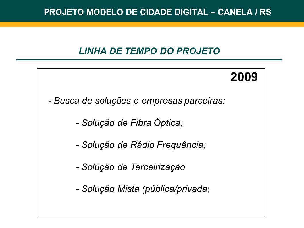 2009 - Busca de soluções e empresas parceiras: - Solução de Fibra Óptica; - Solução de Rádio Frequência; - Solução de Terceirização - Solução Mista (p
