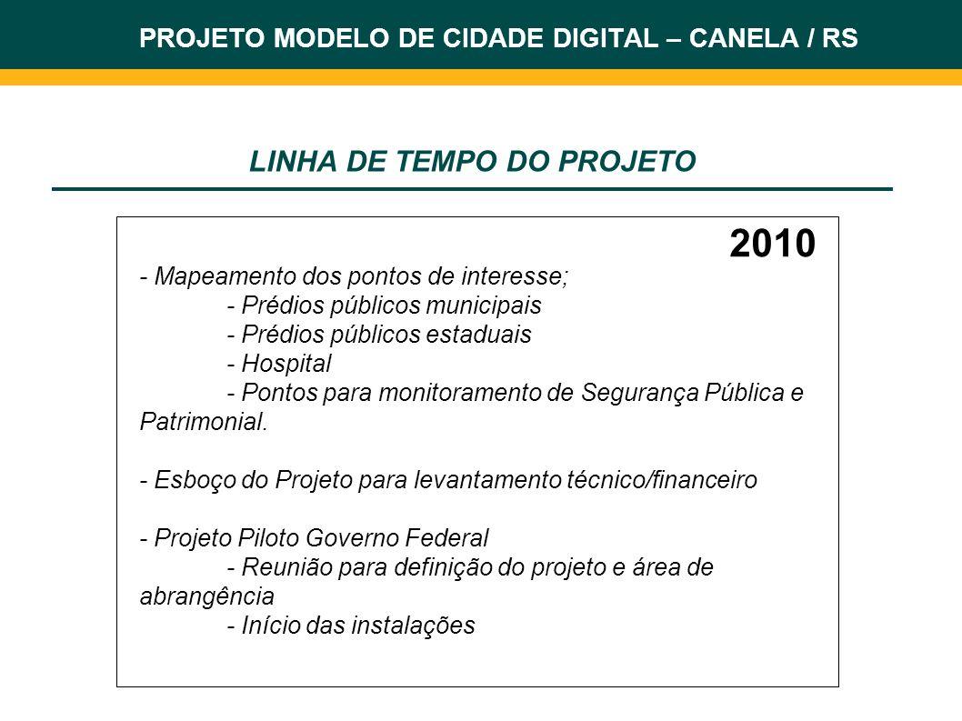 2010 - Mapeamento dos pontos de interesse; - Prédios públicos municipais - Prédios públicos estaduais - Hospital - Pontos para monitoramento de Segura