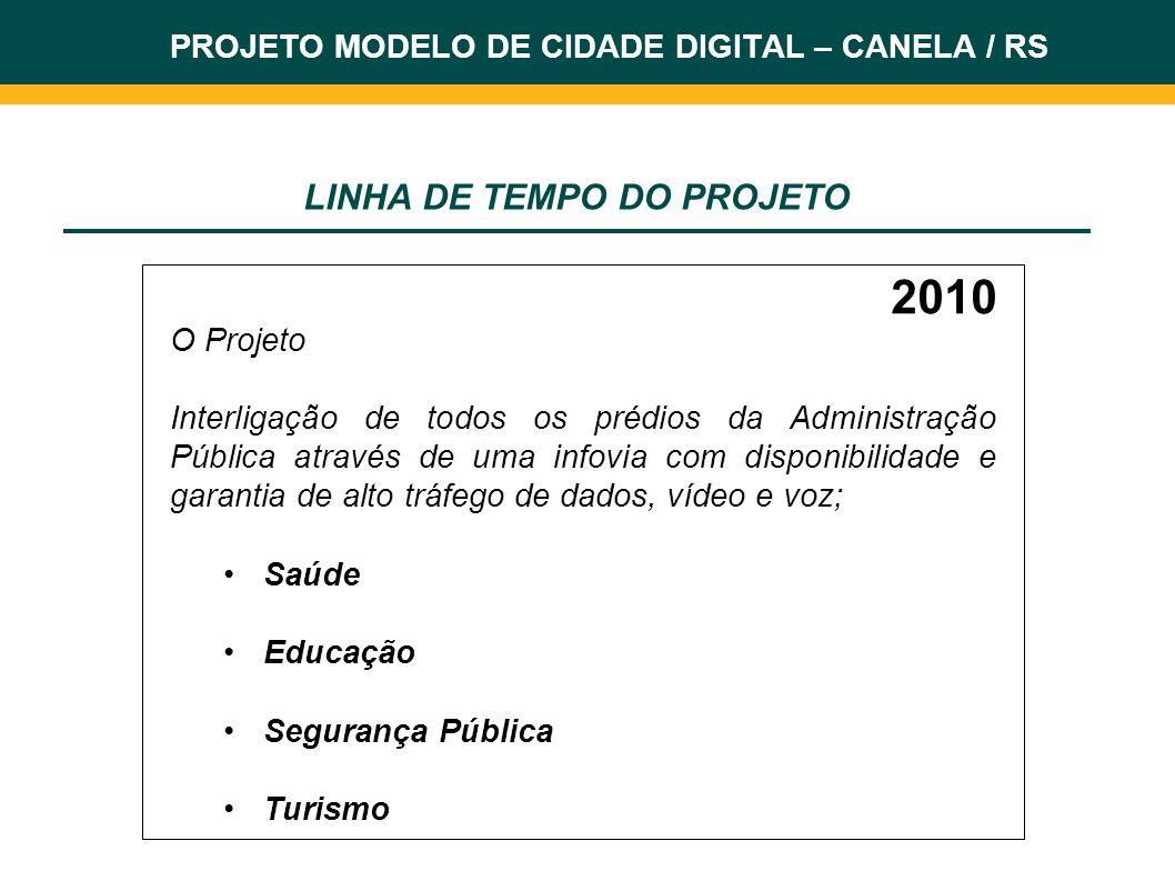 2010 O Projeto Interligação de todos os prédios da Administração Pública através de uma infovia com disponibilidade e garantia de alto tráfego de dado