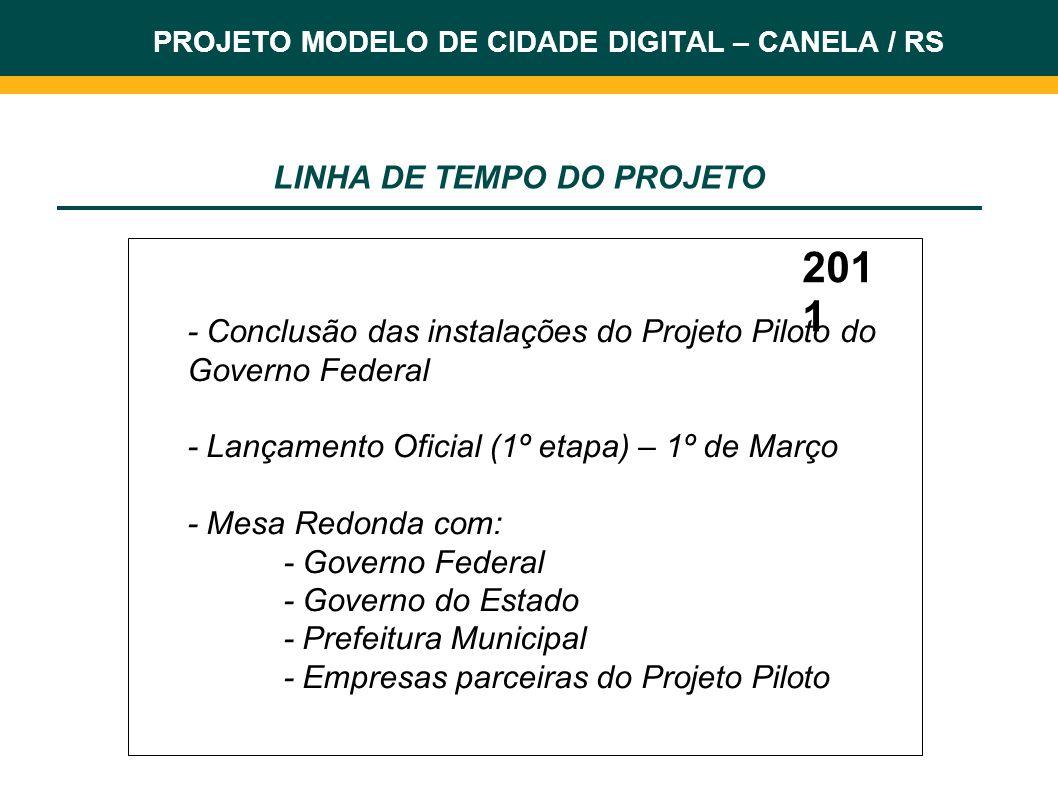 201 1 - Conclusão das instalações do Projeto Piloto do Governo Federal - Lançamento Oficial (1º etapa) – 1º de Março - Mesa Redonda com: - Governo Fed