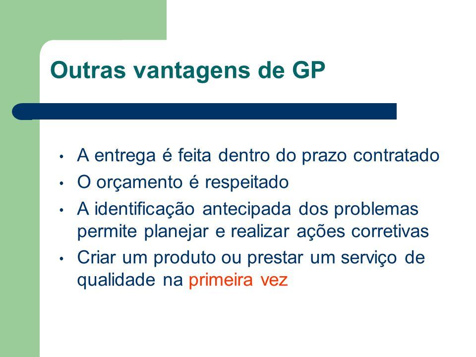 As principais vantagens de GP Maior satisfação do Cliente Ciclo de desenvolvimento mais curto Custos menores Decisões mais eficazes Menos improviso