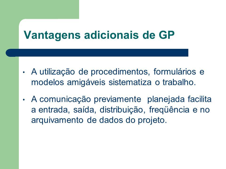 Mais vantagens de GP O planejamento e o compartilhamento de recursos aprimora a eficiência (reduz custos). A comparação do Realizado com o Planejado m