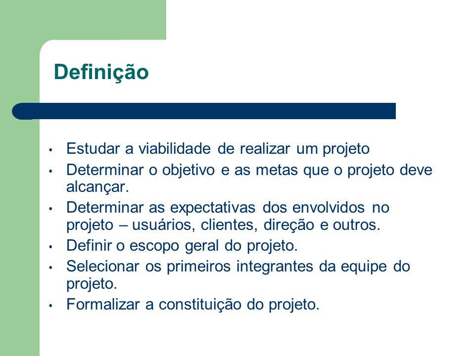 As cincos fases de GP Definição Planejamento Execução Controle Conclusão DefiniçãoPlanejamento Controle Execução Conclusão