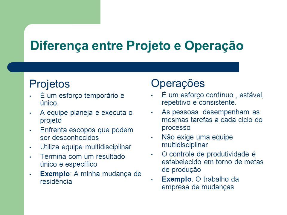 Diferença entre Projeto e Operação Projetos É um esforço temporário e único.