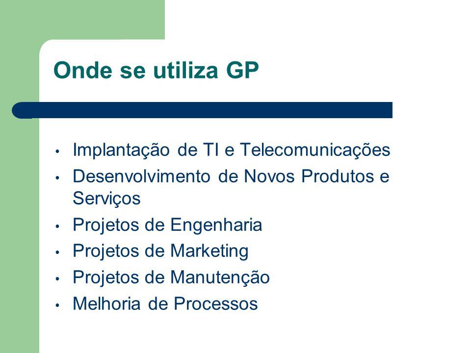 Onde se utiliza GP Implantação de TI e Telecomunicações Desenvolvimento de Novos Produtos e Serviços Projetos de Engenharia Projetos de Marketing Projetos de Manutenção Melhoria de Processos