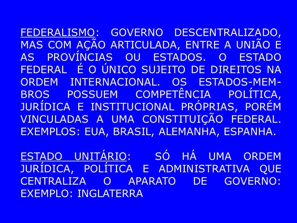 FEDERALISMO: GOVERNO DESCENTRALIZADO, MAS COM AÇÃO ARTICULADA, ENTRE A UNIÃO E AS PROVÍNCIAS OU ESTADOS. O ESTADO FEDERAL É O ÚNICO SUJEITO DE DIREITO